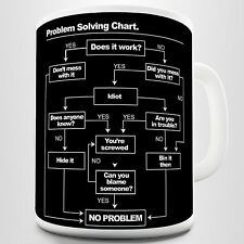 Problem Solving Chart Funny Office Or Home Coffee Mug