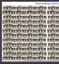 PIANO KEYBOARD ORGAN CHORDS POSTER 13X19 - 96 CHORDS