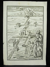 Exemplum Dedi Vobis Les 14 stations du Christ . Chemin de Croix gravure XVIIIe