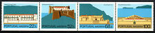 Portugal Madeira 111-114a booklet pane, MNH. Forts in Funchal and Machico, 1986