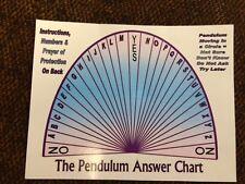 Answer Pendulum Chart