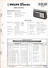 Manual Instrucciones de servicio para Philips 12 RL 201 , Rex SL