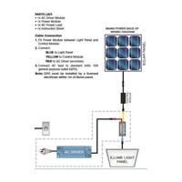 Illume Switch Solar to AC 240v Option Suits Premium Skylight