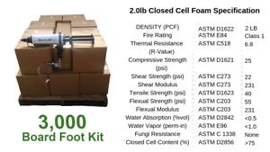 DIY Spray Foam Insulation Closed Cell 2 lb  3000 board foot kit.