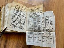 Manuscrito importante en español de contenido histórico principalmente (CA 1787).! Raro!