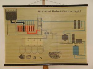 Ruhr Steinkohlen Kohle wird Koks + Gas Kohlenhandel 1951 Schul-Wandbild 99x69cm