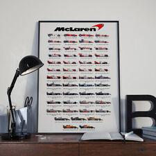 McLaren Formula 1 history poster 1966 - 2019
