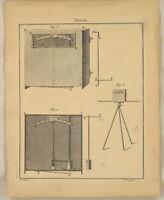 VERMESSUNG Landvermessung Original Kupferstich um 1780 Architektur Geodäsie