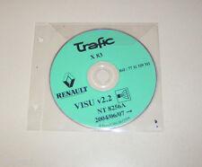 Schematics On Cd Renault Trafic - Model Year 2004