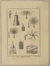 WASSERSPIELE Wasserkunst Original Kupferstich um 1770 Hydraulik Springbrunnen
