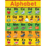 TEACHER CREATED RESOURCES SW ALPHABET EARLY LEARNING CHART