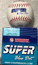 Worth Super Blue Dot softball soft ball Sx-2Rsa Dura-Hyde Red Stitch Asa-47-95