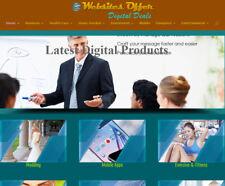 Ready Website, Amazon, Google AdSense, ClickBank Affiliate, Max Profit site