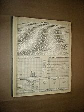 MAY 1928 DAILY WEATHER REPORTS. MAPS CHARTS etc. AIR MINISTRY & MET OFFICE