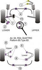 Powerflex Suspensión Bush Kit Para Audi Rs4 Avant (b5 8d 00-01