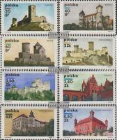 Polen 2058-2065 (kompl.Ausg.) postfrisch 1971 Burgen