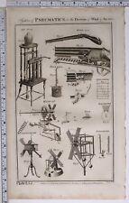 1788 ORIGINALE STAMPA Pneumatics WIND & Aria Vento-MULINO A VENTO-GUN atmosfera Pompa ad aria
