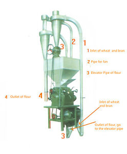 Flour Milll - für Mahlen Weizen Körner Klein 500kh -