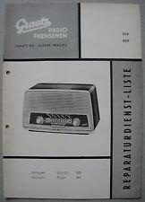 ITT/GRAETZ Danza 808, Page 809 Service Manual