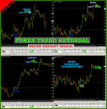 Forex Indicator Forex Trading System Best mt4 TREND REVERSAL SIGNAL+ONE DAY SHIP