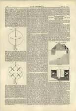 1884 passi verso teoria cinetica della materia Sir William THOMSON
