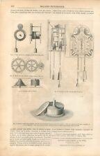 Horlogerie Ressort Moteur des Horloges Barillet relié à la Fusée GRAVURE 1855