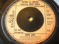 "RETURN TO FOREVER featuring CHICK COREA - EARTH JUICE  7"" VINYL"