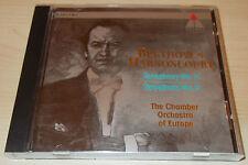 BEETHOVEN-SYMPHONY NO.2 & NO.5-CD 1992-SYMPHONIES-HARNONCOURT-MINT