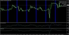 """Forex Morning Trade """"Beginners Welcome"""" Forex Trading system MT4"""
