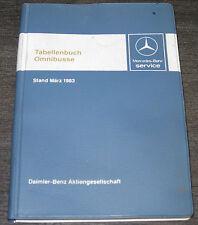 Tabellenbuch Mercedes Omnibus Bus O 303 / O 305 / O 307 Ausgabe 1983
