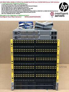 HP 3PAR 7200c 2-Tier 17.9TB SSD & 15K SAS 10Gbit iSCSI Gen9 40-Core SAN Solution