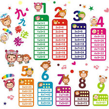 Cute Kids Math Numbers Wall Sticker Counting Stickers Removable Room Wall Decal