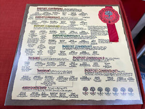 FAIRPORT CONVENTION History Of Vinyl Double LP GATEFOLD 1976 With Red Ribbon