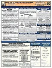 HVAC Tables, Equations & Rules of Thumb Quick Card New Pamphlet