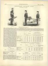 1883 Nordenfelt ametralladoras tres barril rifle calibre pistola