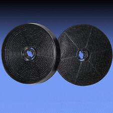 SPARSET 2 Aktivkohlefilter Kohlefilter Filter für Dunstabzugshaube AMICA 1160665