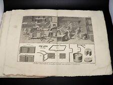 POELIER FOURNALISTE 4 Planches originales COMPLET Encyclopédie Méthodique 1785