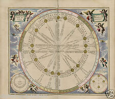 "OLD RARE ANDREAS CELLARIUS ATLAS ""HARMONIA MACROCOSMICA"", 17th. C (Digital-DVD)"