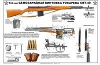 *BIG SVT-40 Tokarev Rifle Color POSTER Soviet Russian WW2 manual LQQK & BUY IT!