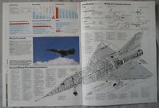Warplane magazine Issue 69 Dassault Mirage IV cutaway drawing & poster