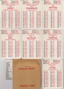 CLEVELAND INDIANS 1972 APBA 24 Card Team Set & MG Symbols NM/MT- PERRY-CHAMBLISS
