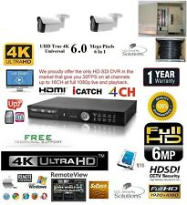 2CH Security Network DVR HD-SDI System Package 1 TB HD 2 Outdoor Camera