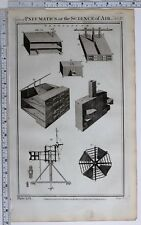 1788 ORIGINAL PRINT PNEUMATICS SCIENCE OF AIR VENTILATOR VARIOUS EQUIPMENT