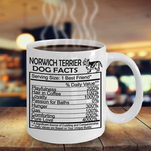 Norwich Terrier Dog,Norwich Terrier,Norwich Terriers Dog,Coffee Mugs,Cup