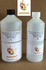 Ultra-Clear High Gloss Epoxy Resin for Kitchen Worktops: 1kg Kit