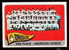 1965 TOPPS #572 BALTIMORE ORIOLES TEAM CARD W/BROOKS ROBINSON & ROBIN ROBERTS SP