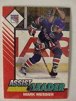 1993 Starting Lineup Mark Messier New York Rangers Leader Kenner Hockey NHL Card