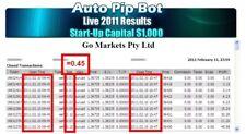 Auto Pip Trading Bot EA - Mt4