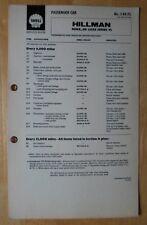 HILLMAN Minx De Luxe Series VI Original 1960s Shell Service Guide
