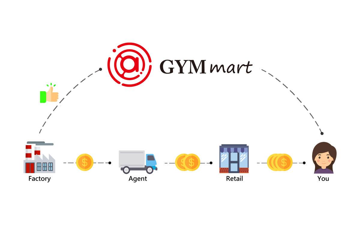 Gym Mart